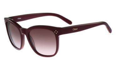 More about Chloe CE692S