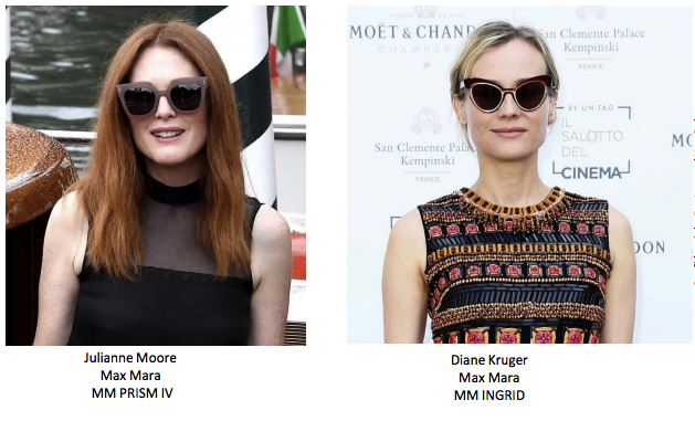 Celebrities sunglasses for Venice Film Festival 2017